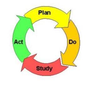 Deel B Floating schoolplan